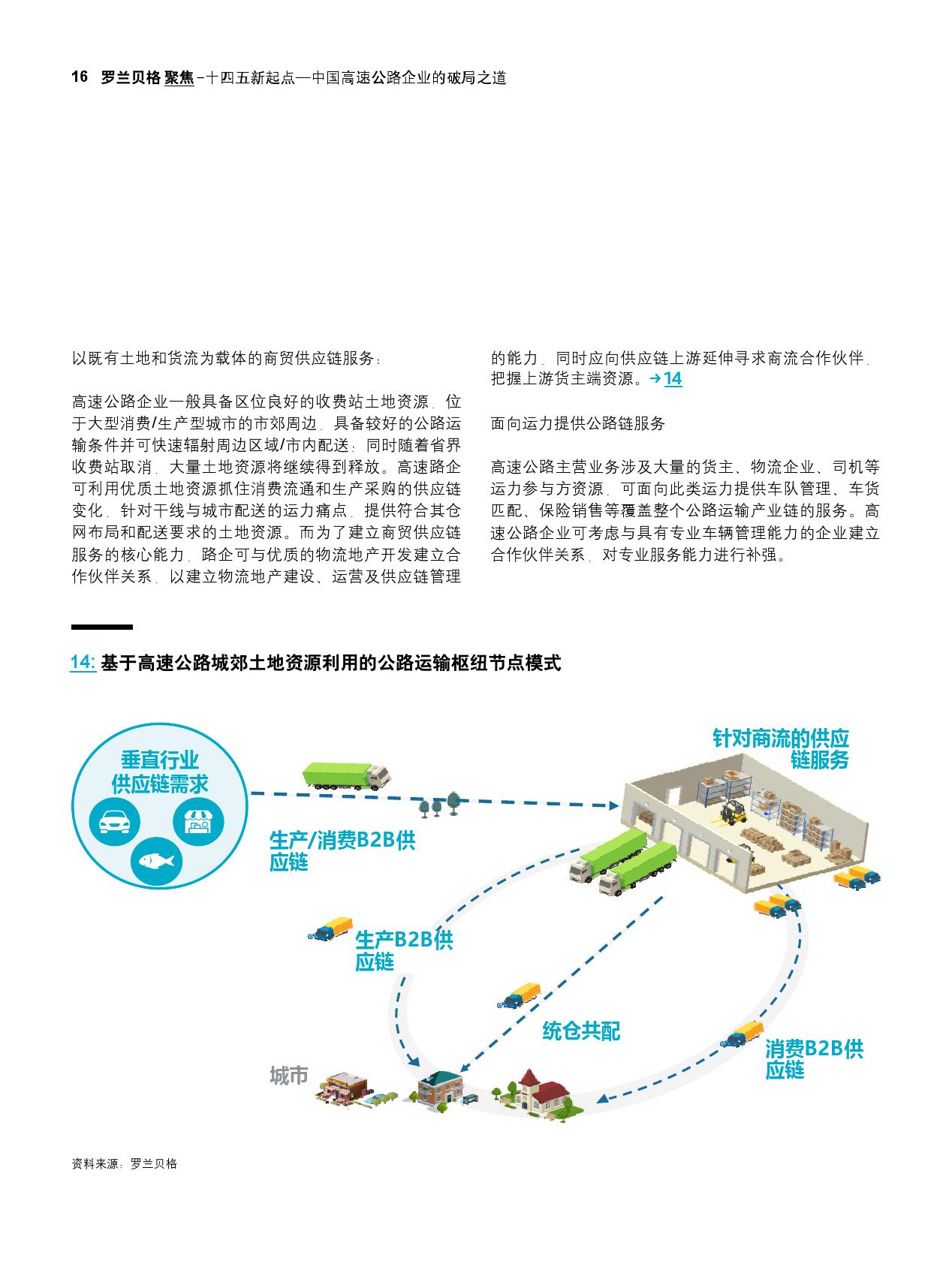 """""""十四五""""新起点:中国高速公路企业的破局之道(可下载报告)插图(31)"""