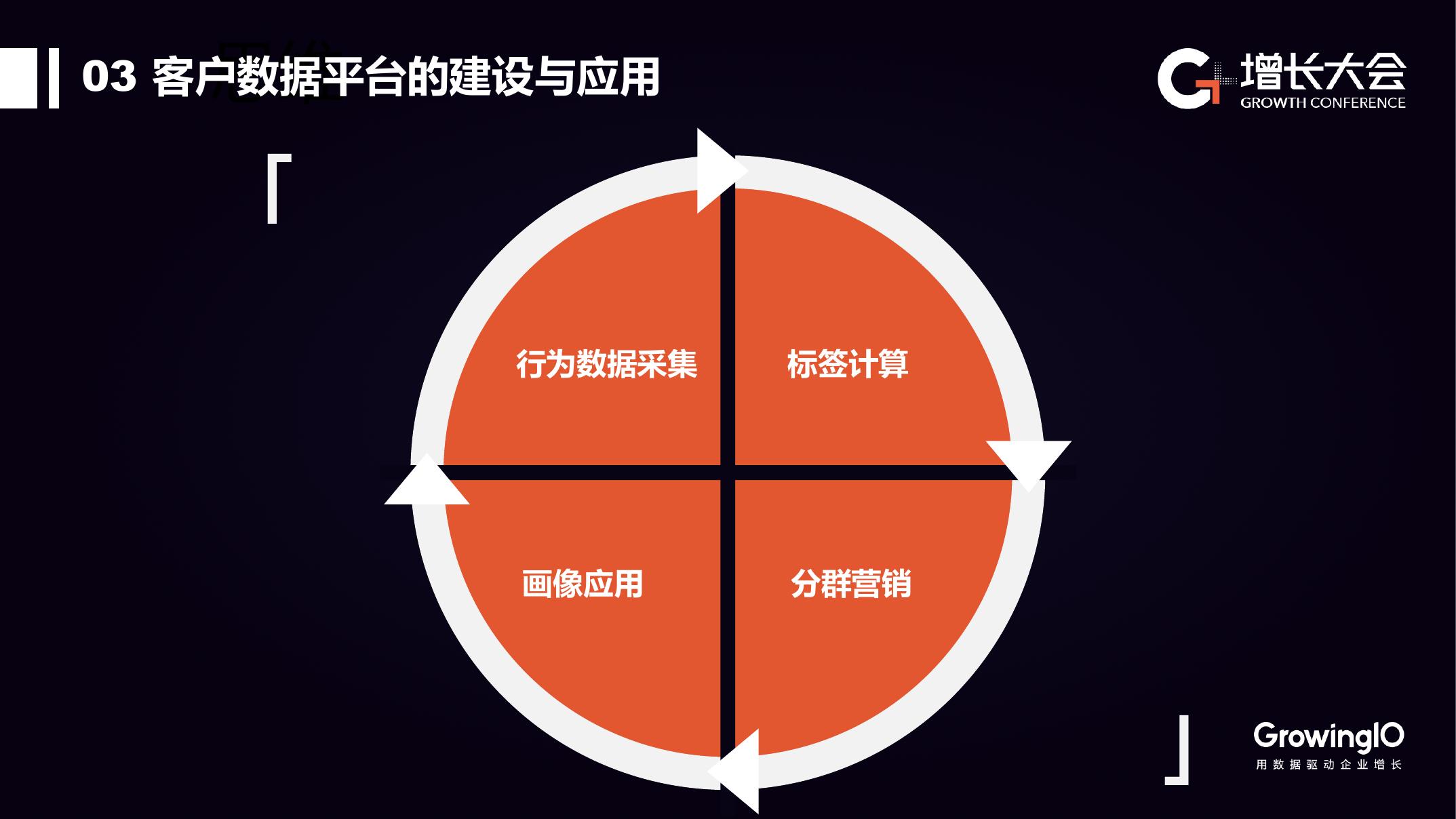 蜜芽宝贝:基于客户数据平台的电商增长实践(可下载报告)插图(25)