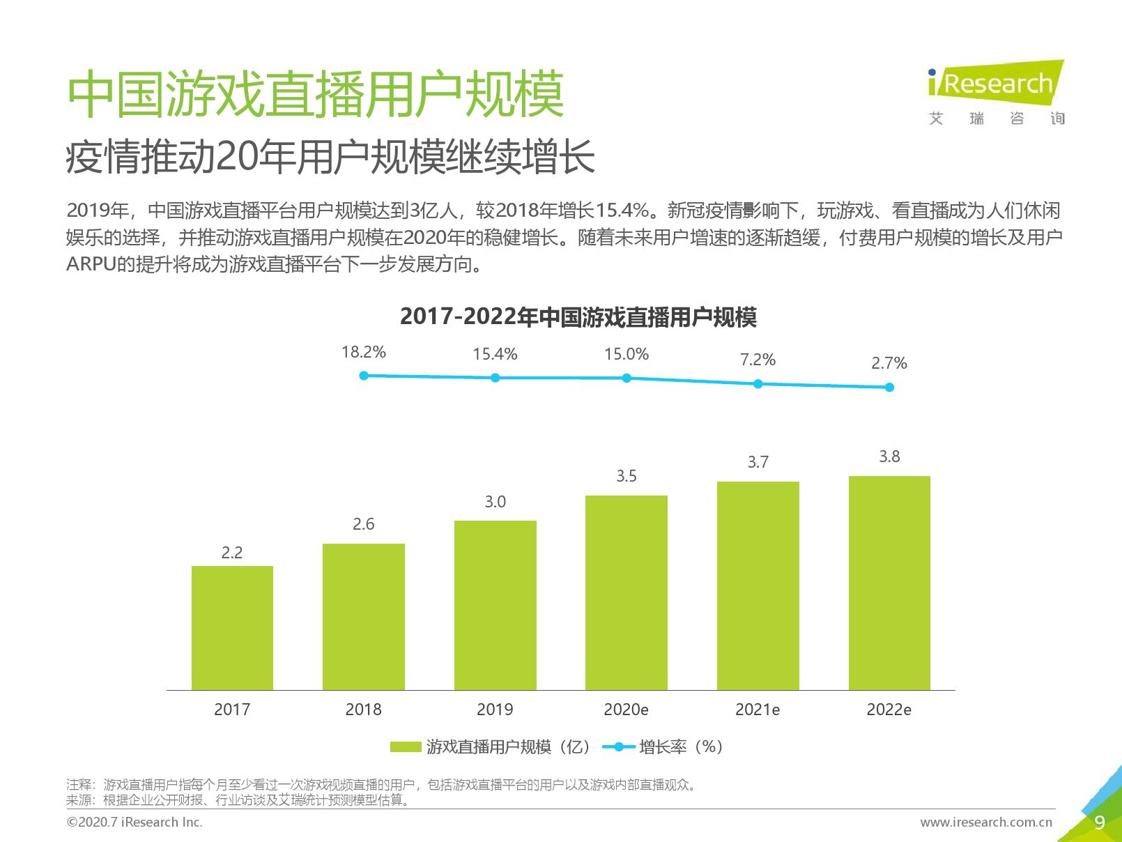 艾瑞咨询:2020年中国游戏直播行业研究报告(可下载报告)插图(17)