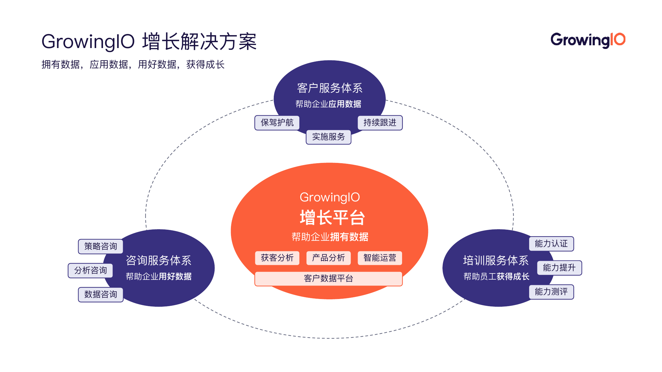 蜜芽宝贝:基于客户数据平台的电商增长实践(可下载报告)插图(55)