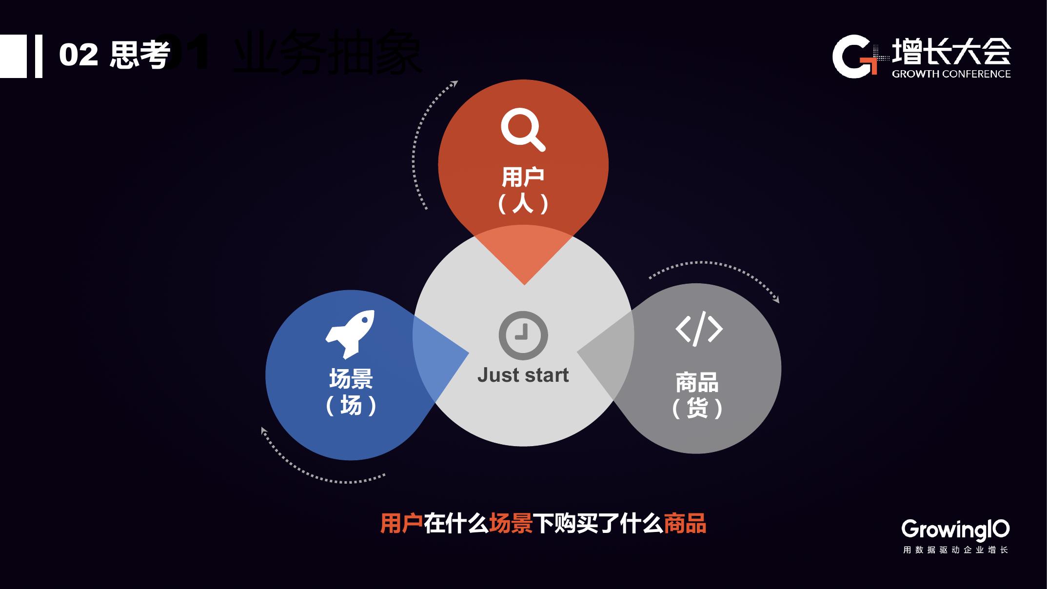 蜜芽宝贝:基于客户数据平台的电商增长实践(可下载报告)插图(9)