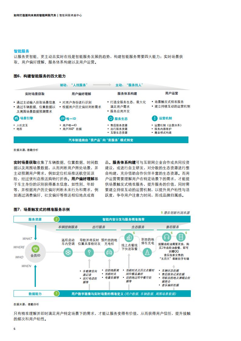 德勤咨询:如何打造面向未来的智能网联汽车(可下载报告)插图(19)