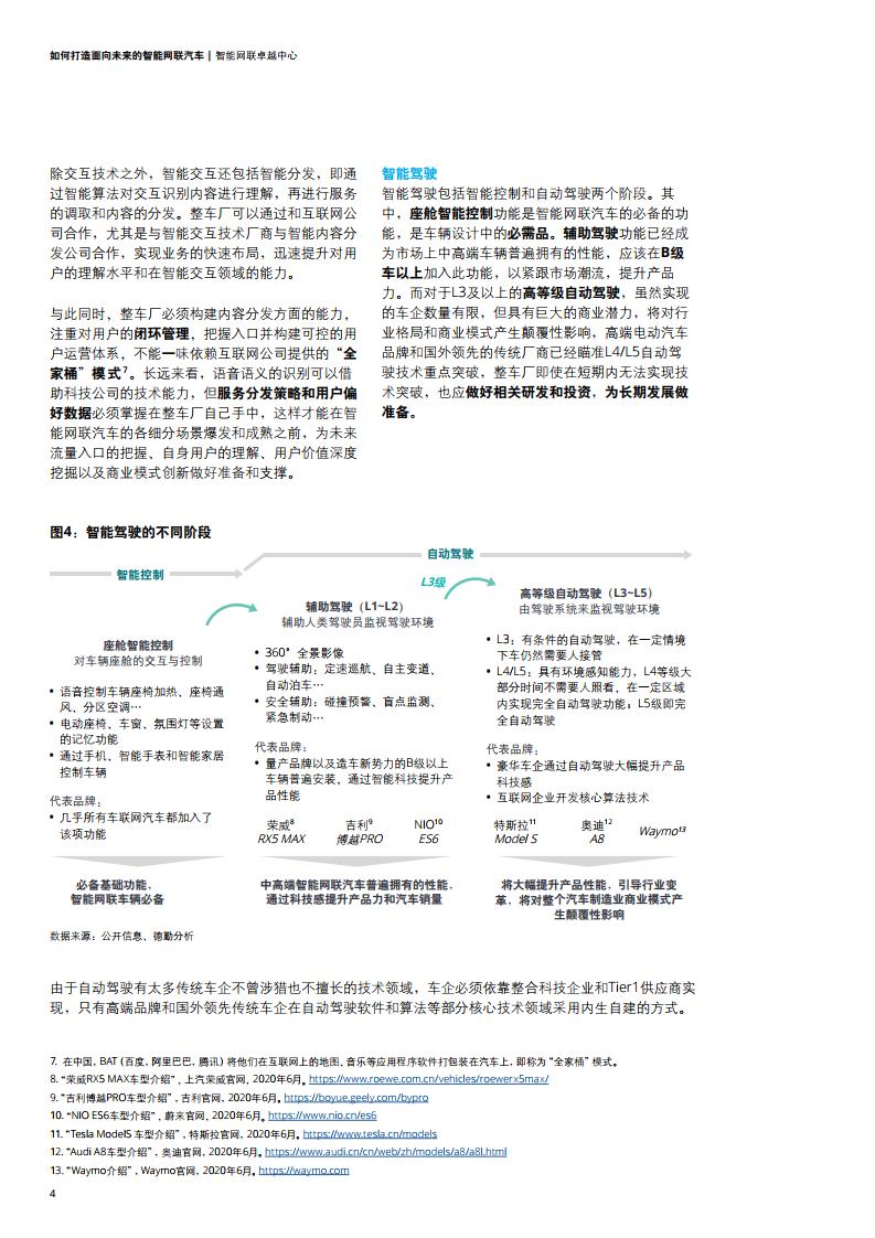 德勤咨询:如何打造面向未来的智能网联汽车(可下载报告)插图(15)