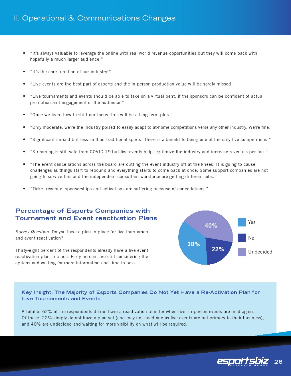 Esports Business Summit :2020年电子竞技行业报告插图(51)