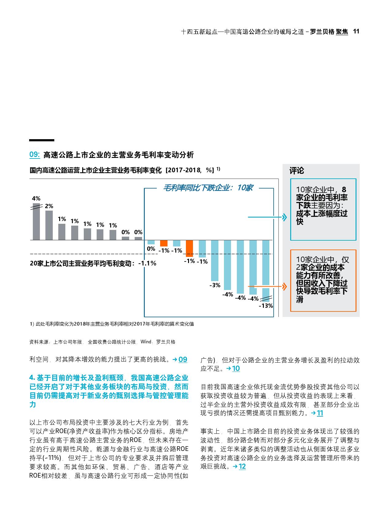 """""""十四五""""新起点:中国高速公路企业的破局之道(可下载报告)插图(21)"""
