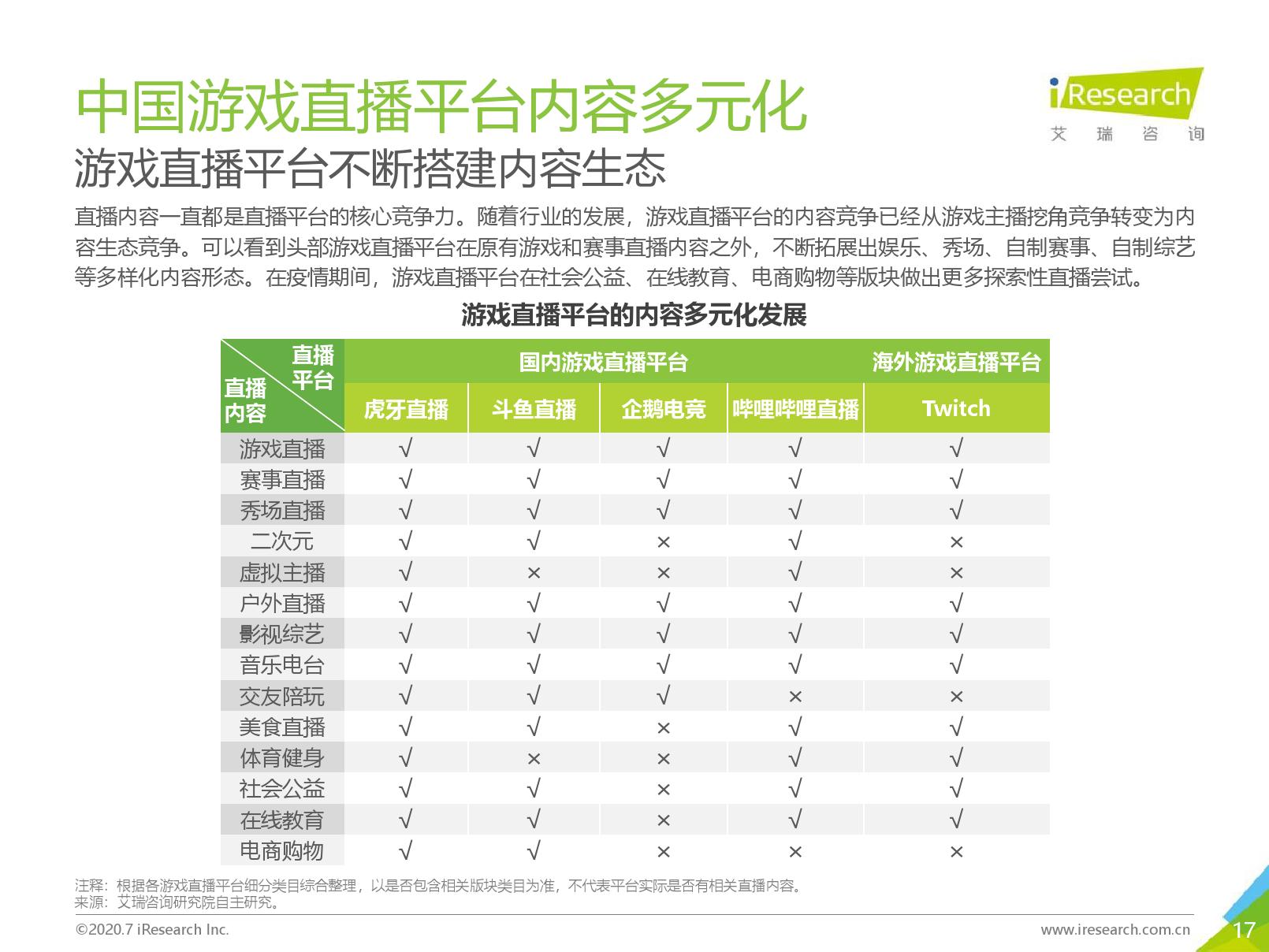 艾瑞咨询:2020年中国游戏直播行业研究报告(可下载报告)插图(33)