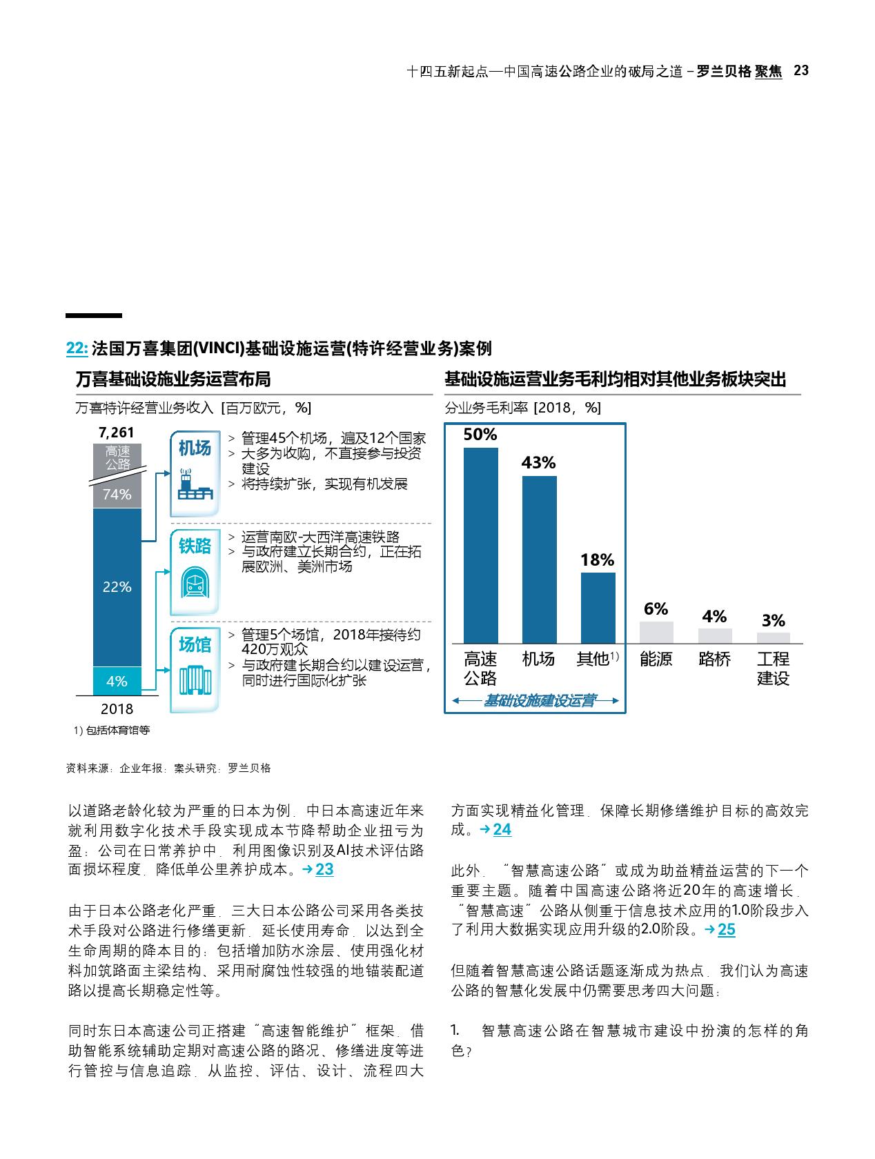 """""""十四五""""新起点:中国高速公路企业的破局之道(可下载报告)插图(45)"""