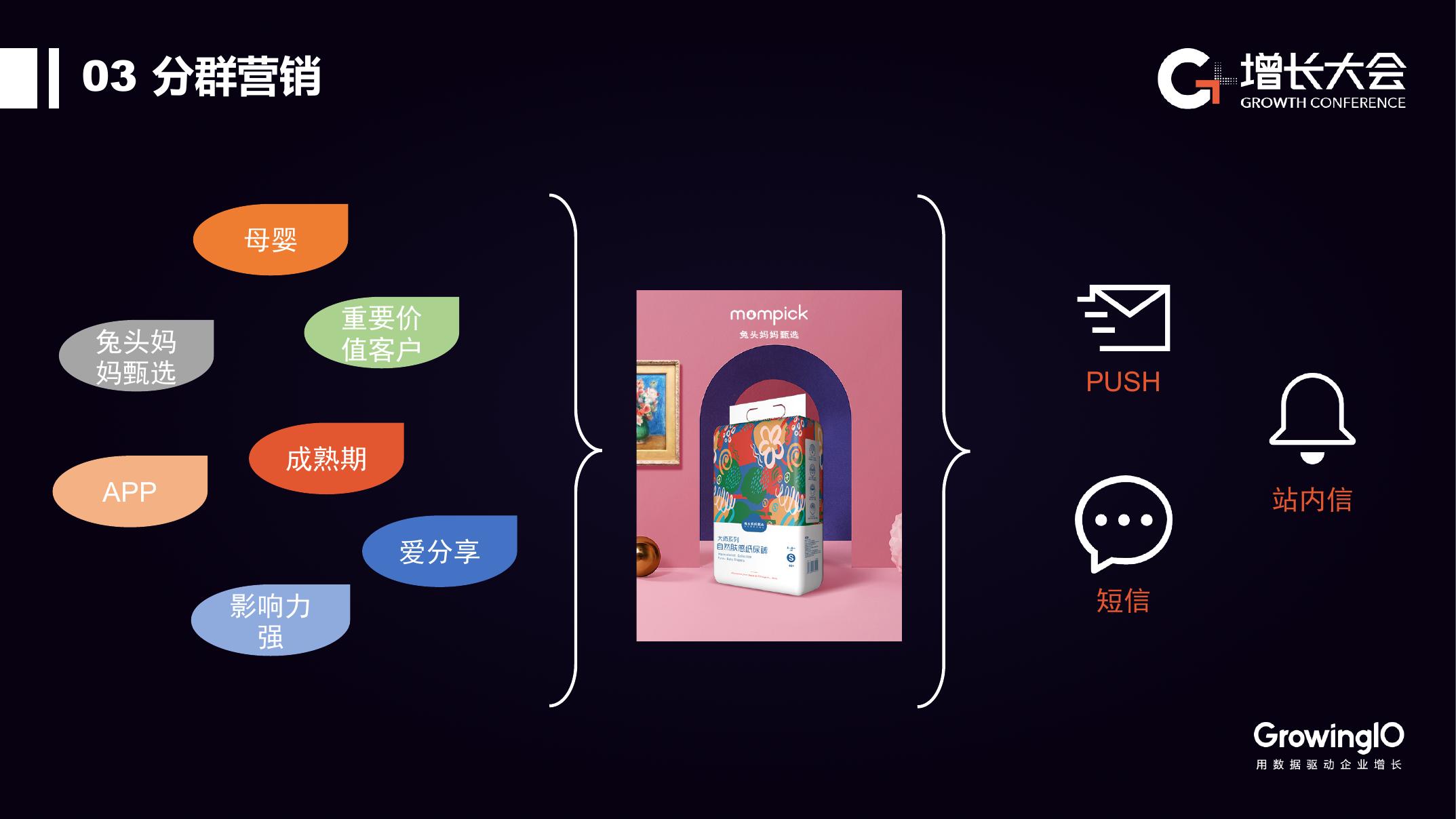 蜜芽宝贝:基于客户数据平台的电商增长实践(可下载报告)插图(33)