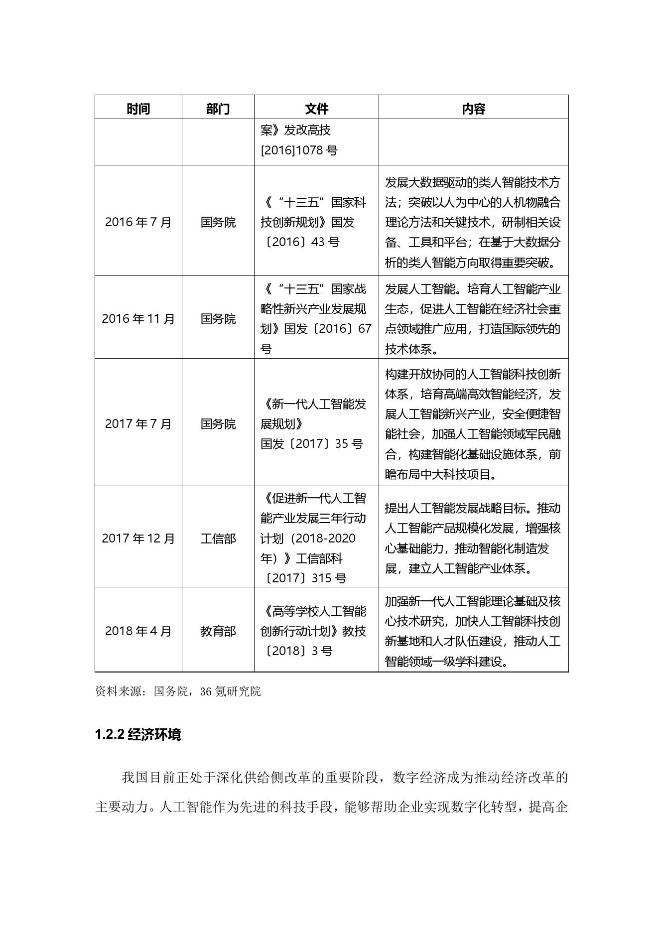 36氪研究院:2020年中国城市人工智能发展指数报告(可下载报告)插图(13)