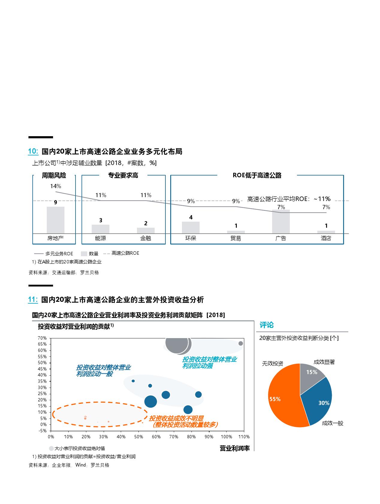 """""""十四五""""新起点:中国高速公路企业的破局之道(可下载报告)插图(23)"""