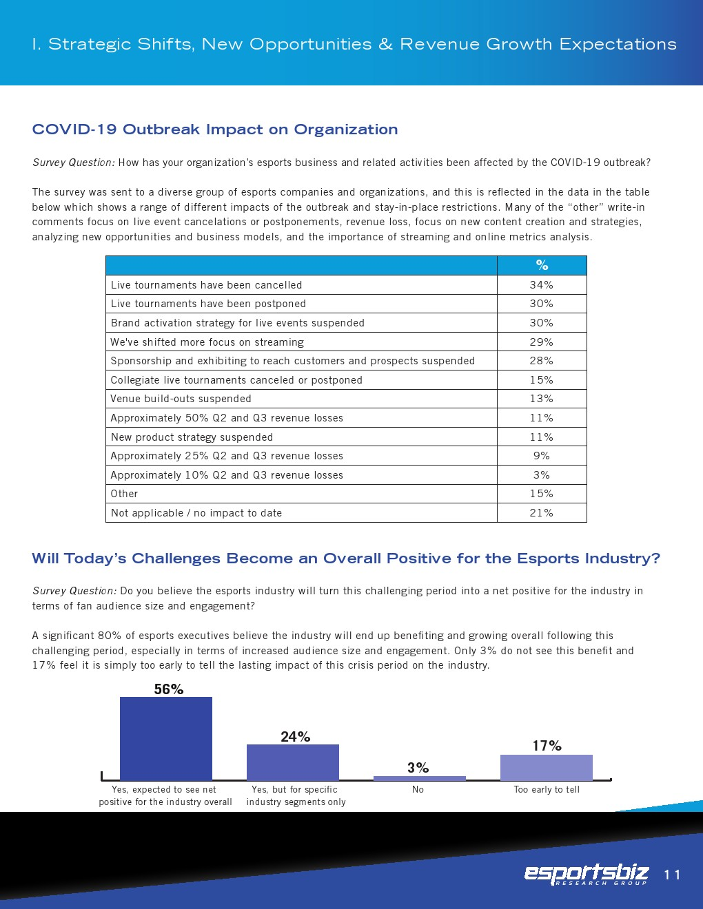 Esports Business Summit :2020年电子竞技行业报告插图(21)