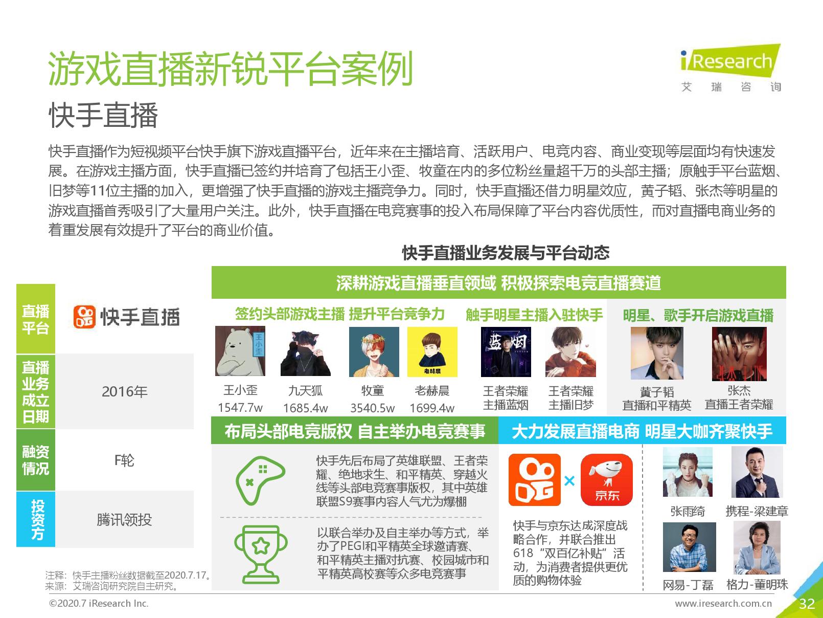 艾瑞咨询:2020年中国游戏直播行业研究报告(可下载报告)插图(63)