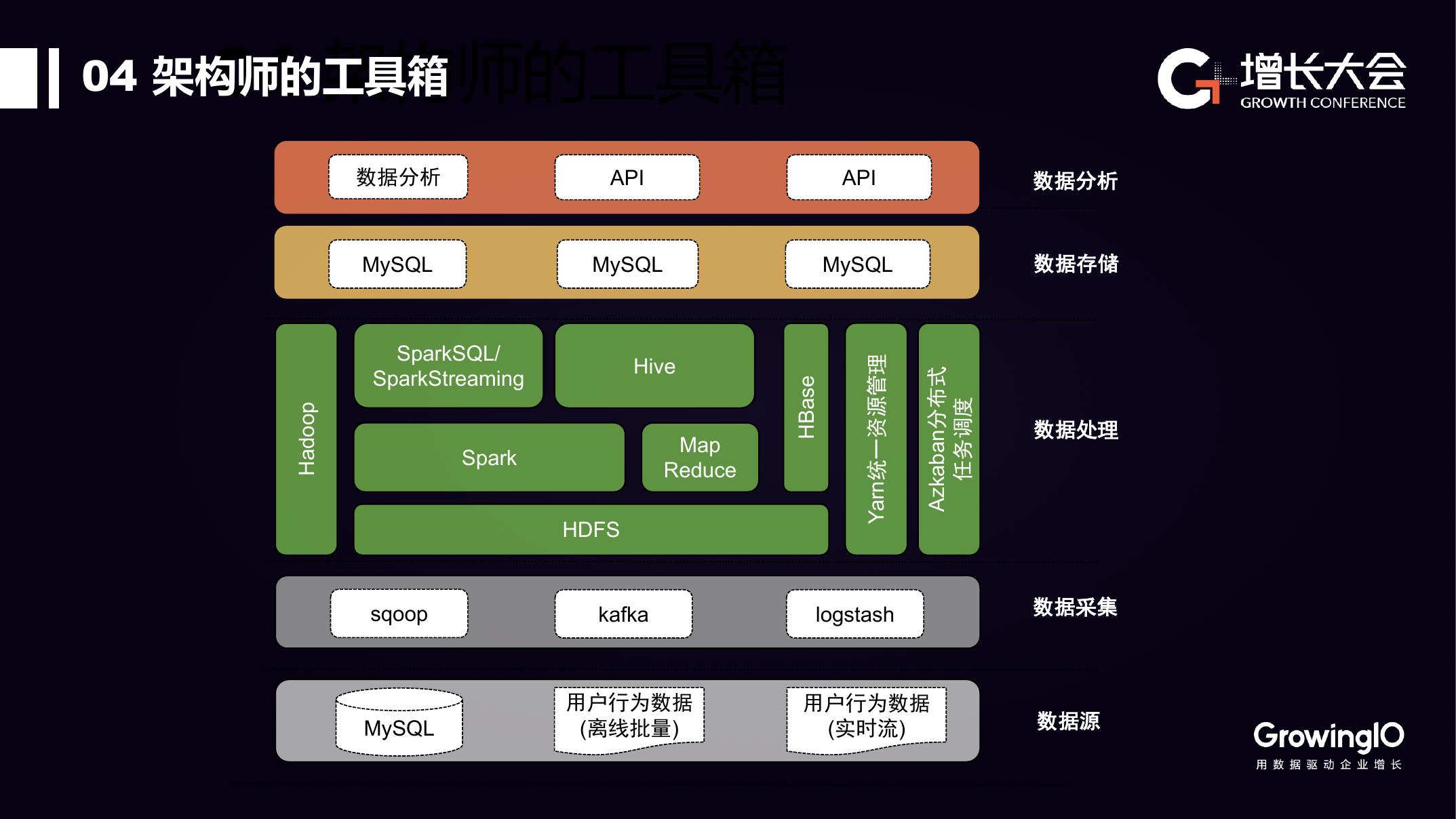 蜜芽宝贝:基于客户数据平台的电商增长实践(可下载报告)插图(39)
