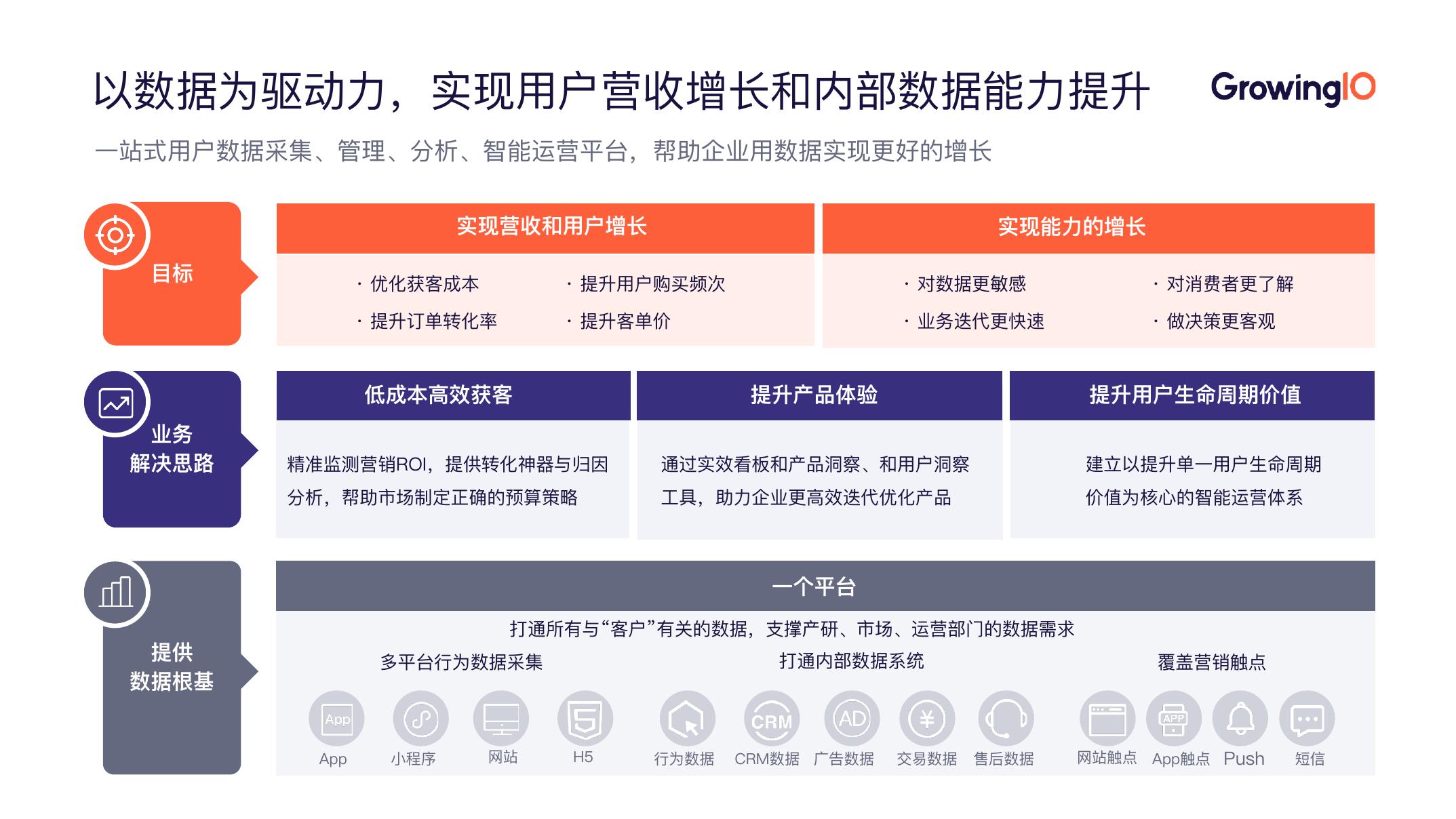 蜜芽宝贝:基于客户数据平台的电商增长实践(可下载报告)插图(53)