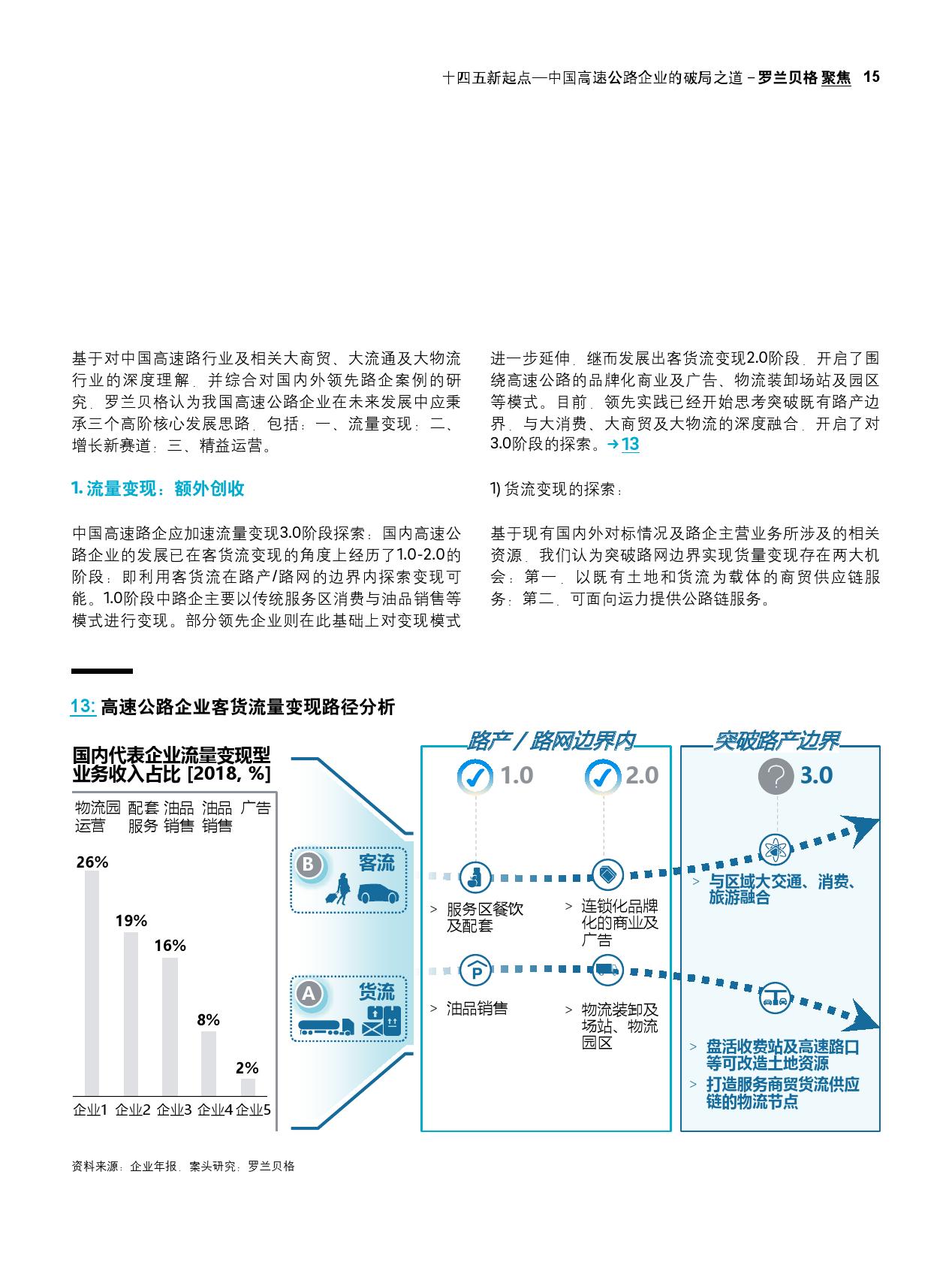 """""""十四五""""新起点:中国高速公路企业的破局之道(可下载报告)插图(29)"""