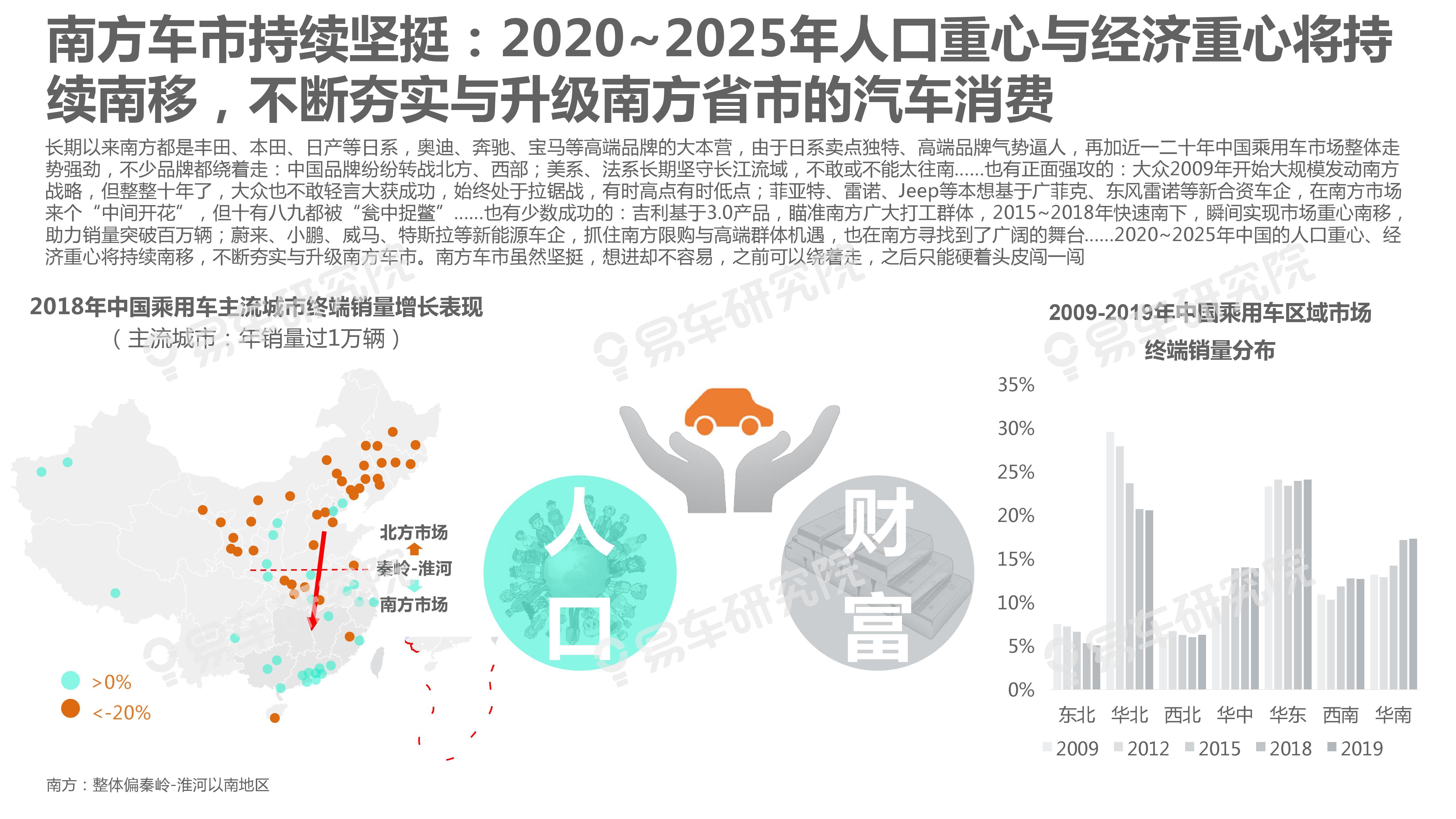 """2020-2025年城市:区域洞察报告—车企急需构建""""战略矩阵""""(可下载报告)插图(21)"""