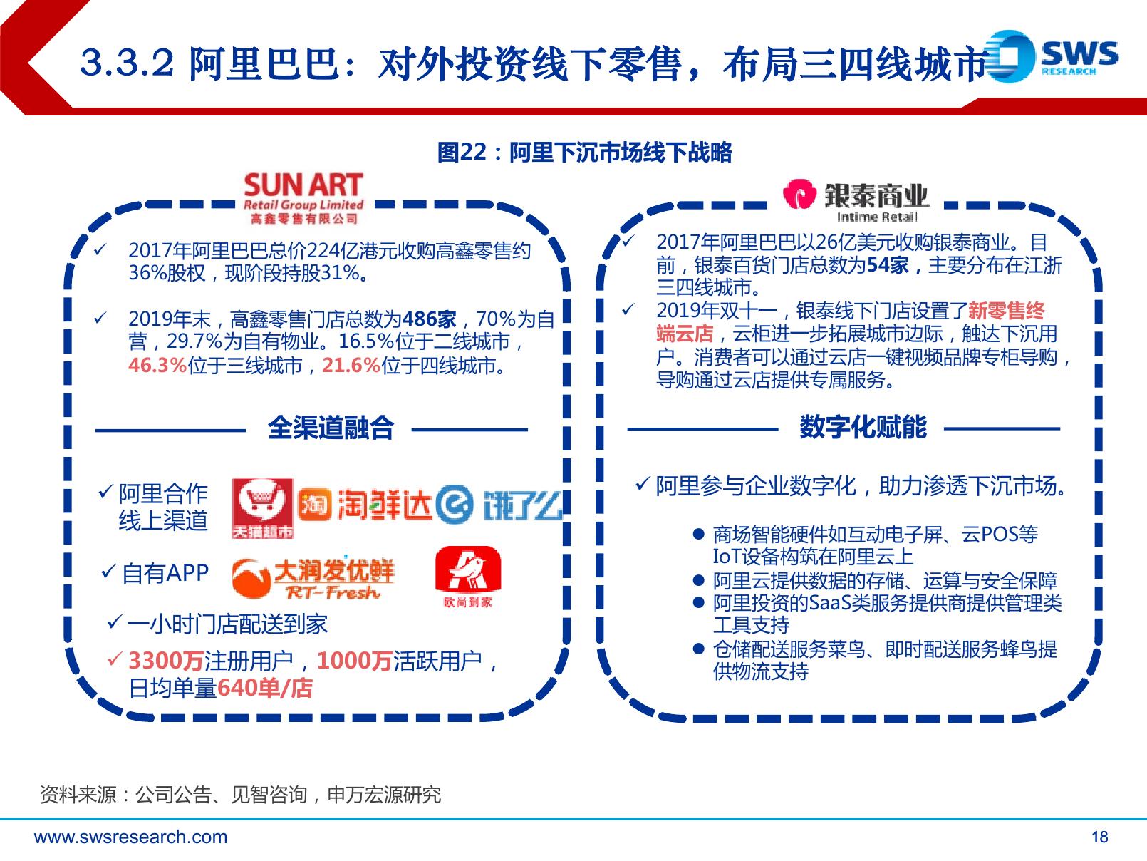 申万宏源:下沉市场,电商巨头新战场(可下载报告)插图(35)