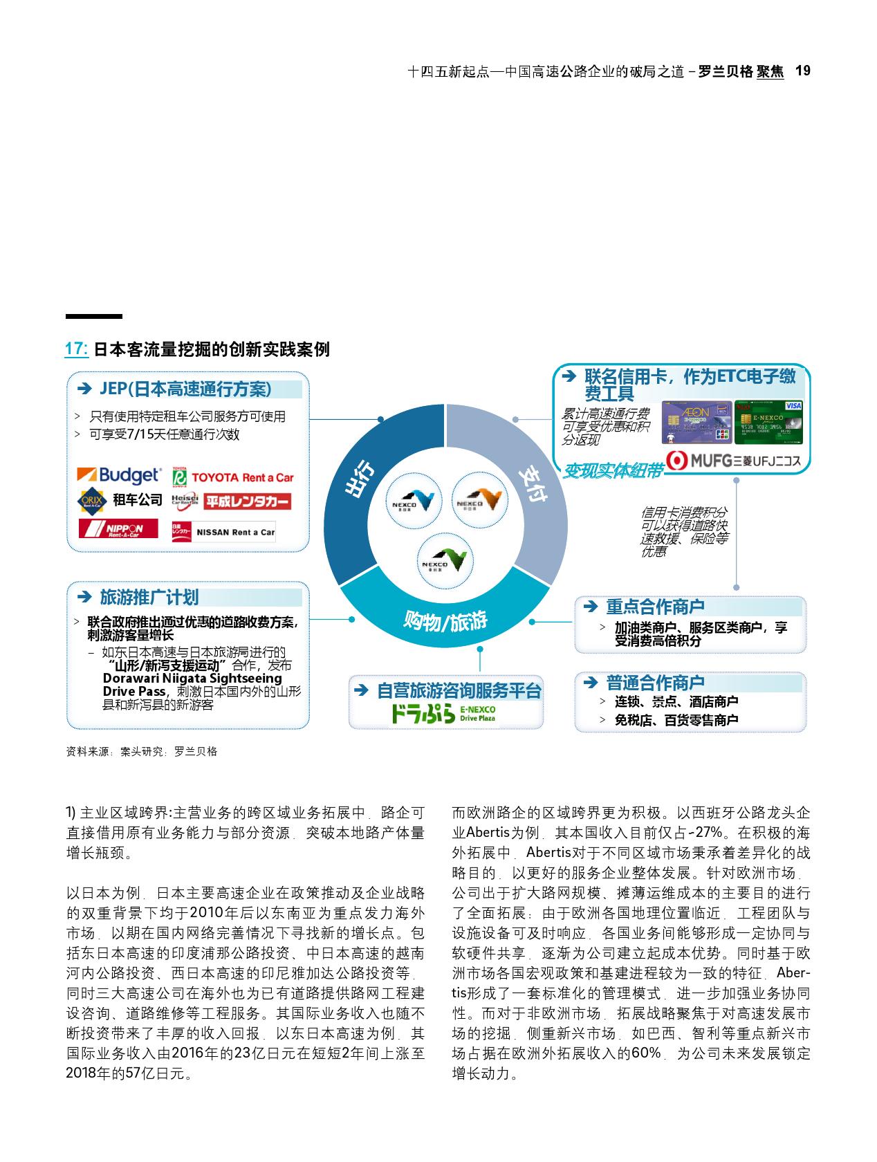 """""""十四五""""新起点:中国高速公路企业的破局之道(可下载报告)插图(37)"""