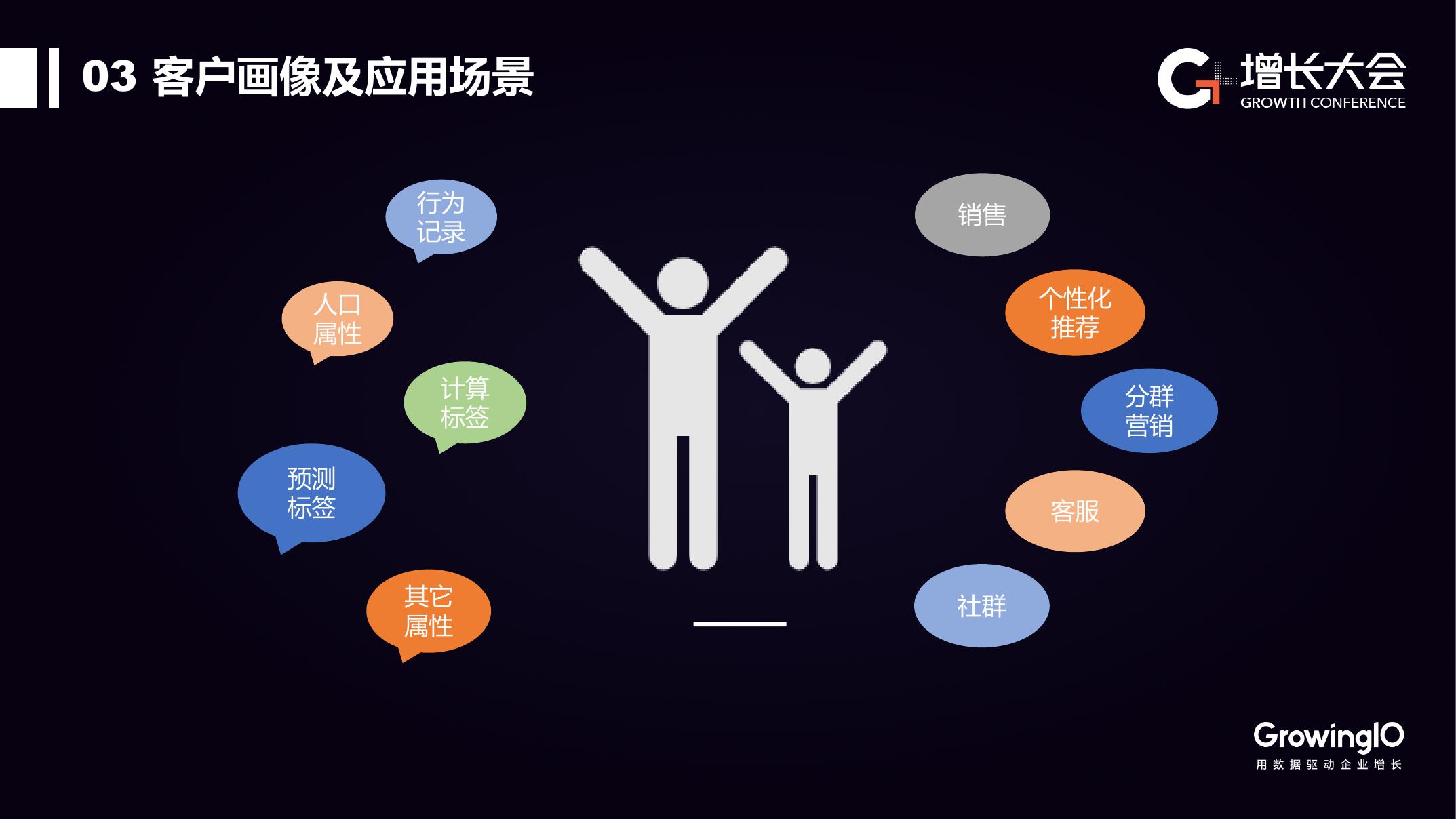 蜜芽宝贝:基于客户数据平台的电商增长实践(可下载报告)插图(35)
