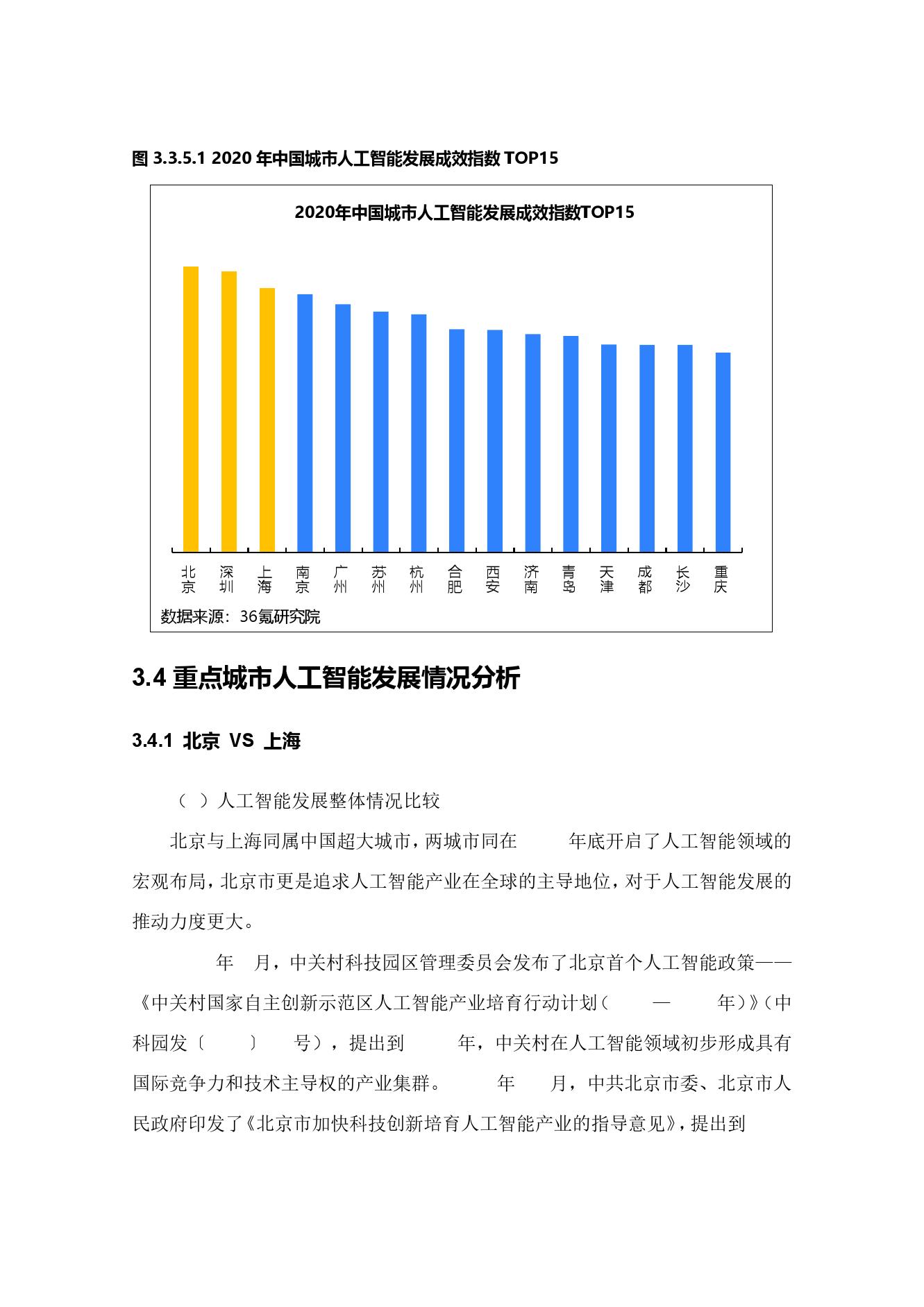 36氪研究院:2020年中国城市人工智能发展指数报告(可下载报告)插图(65)