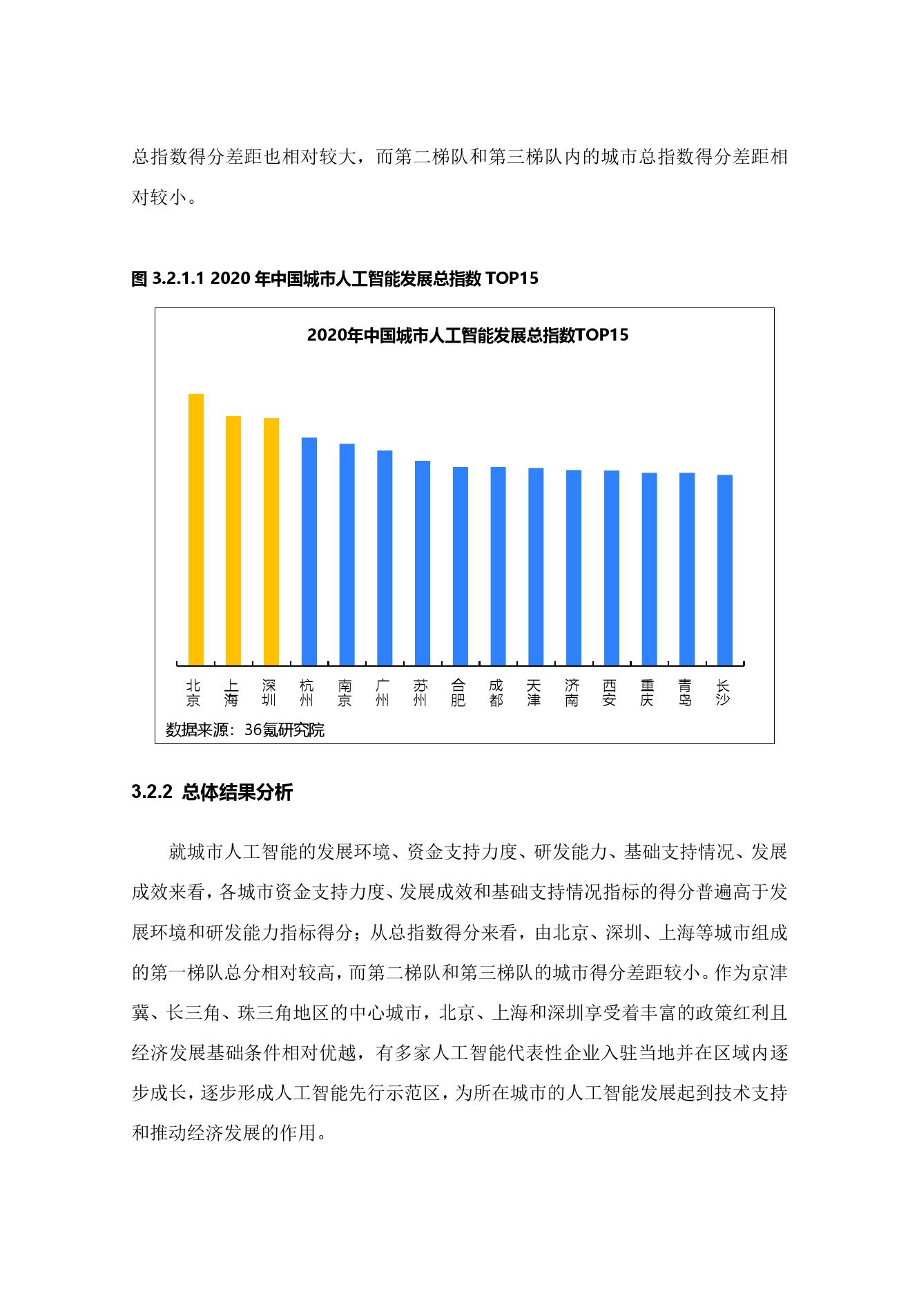 36氪研究院:2020年中国城市人工智能发展指数报告(可下载报告)插图(53)