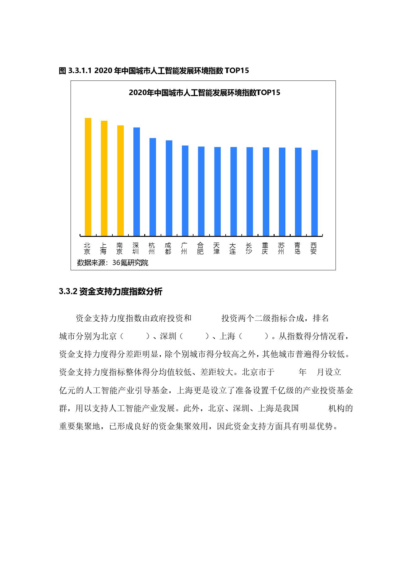 36氪研究院:2020年中国城市人工智能发展指数报告(可下载报告)插图(57)