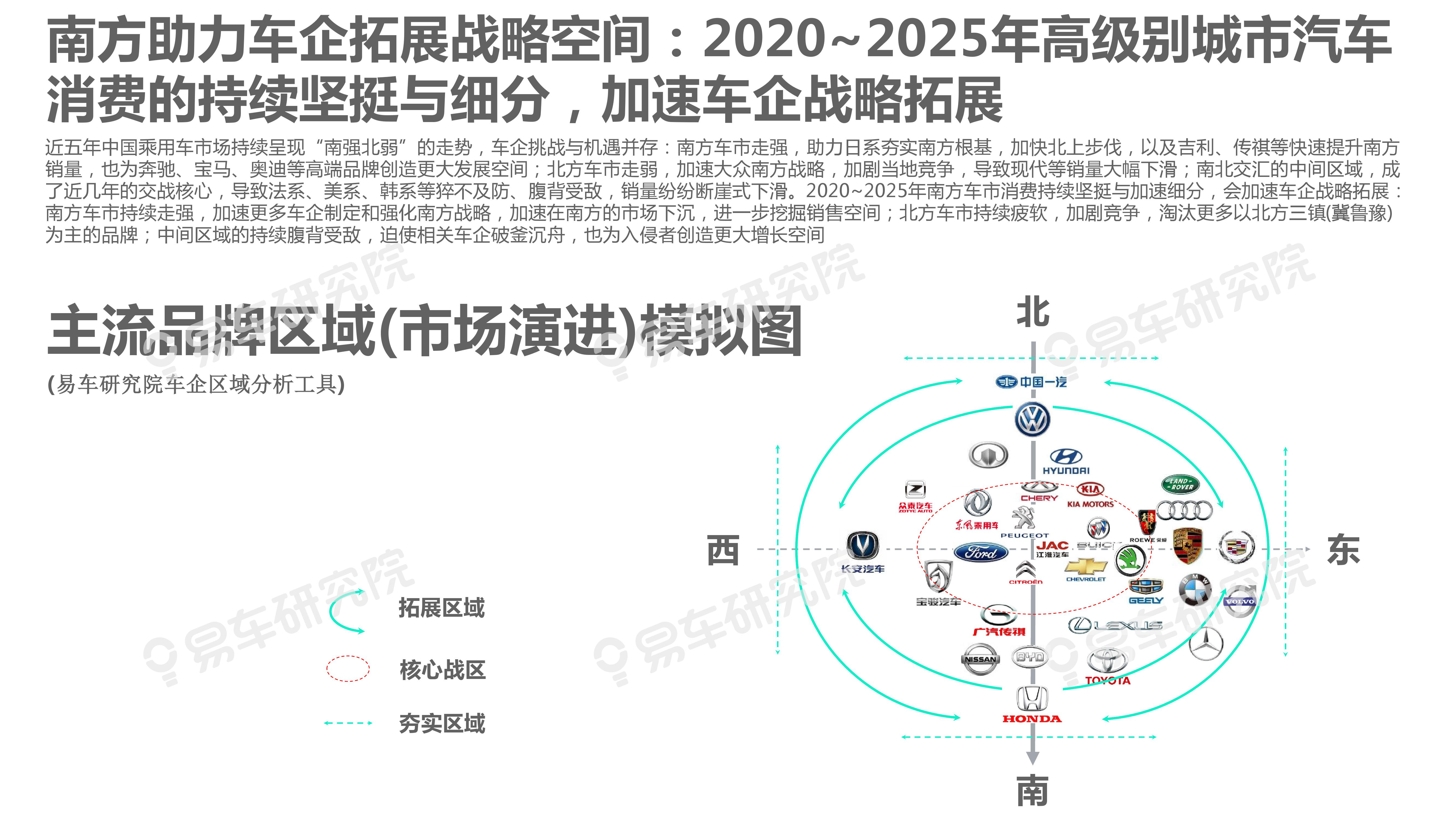 """2020-2025年城市:区域洞察报告—车企急需构建""""战略矩阵""""(可下载报告)插图(25)"""