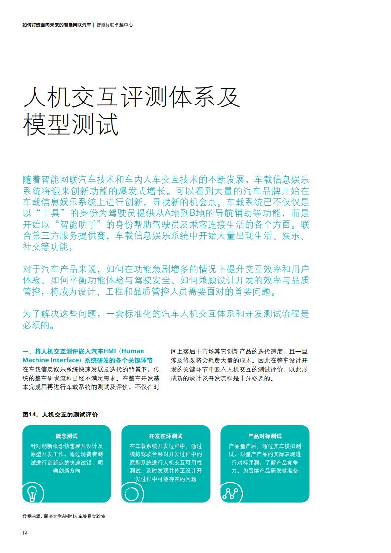 德勤咨询:如何打造面向未来的智能网联汽车(可下载报告)插图(35)