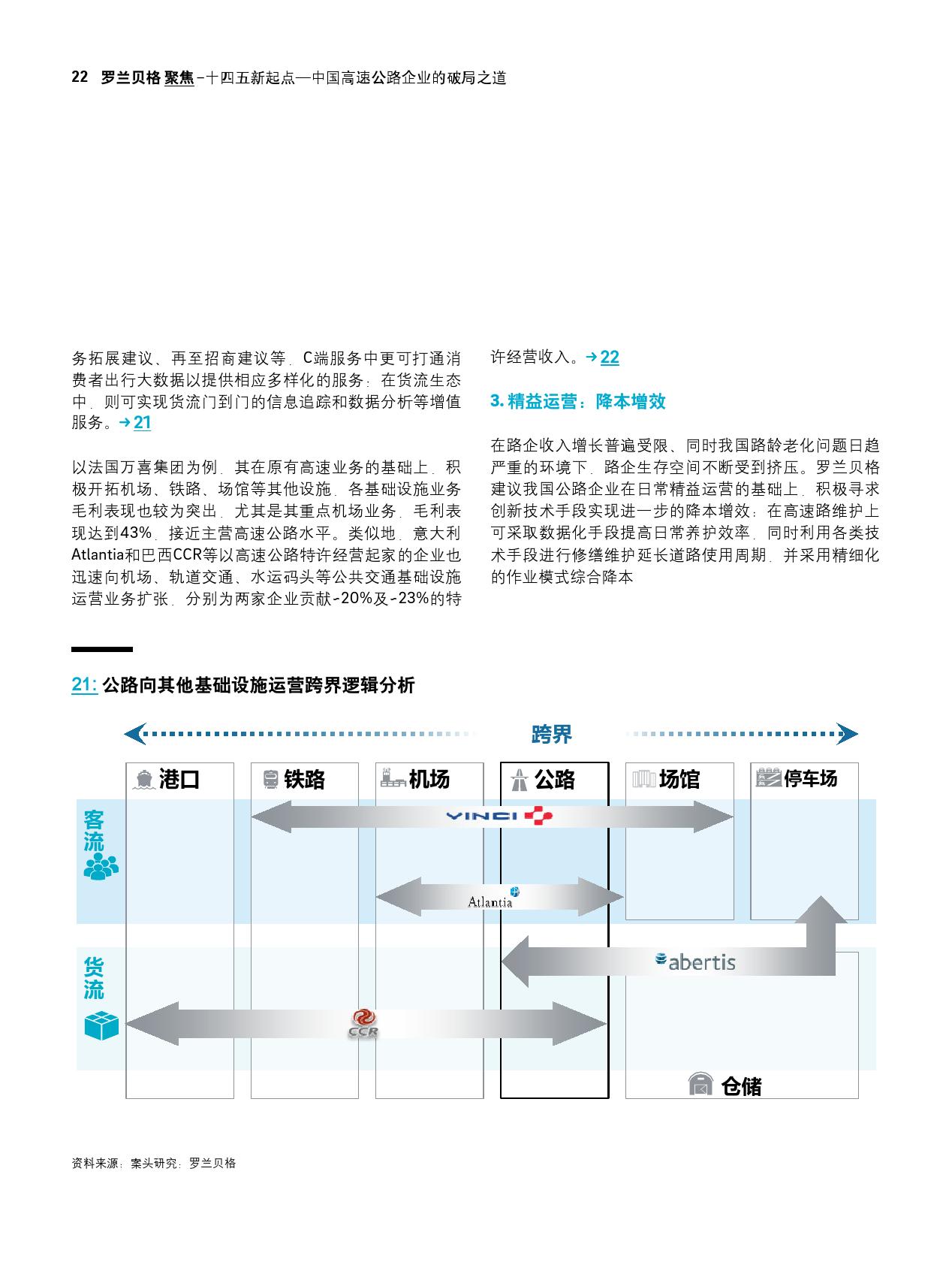 """""""十四五""""新起点:中国高速公路企业的破局之道(可下载报告)插图(43)"""