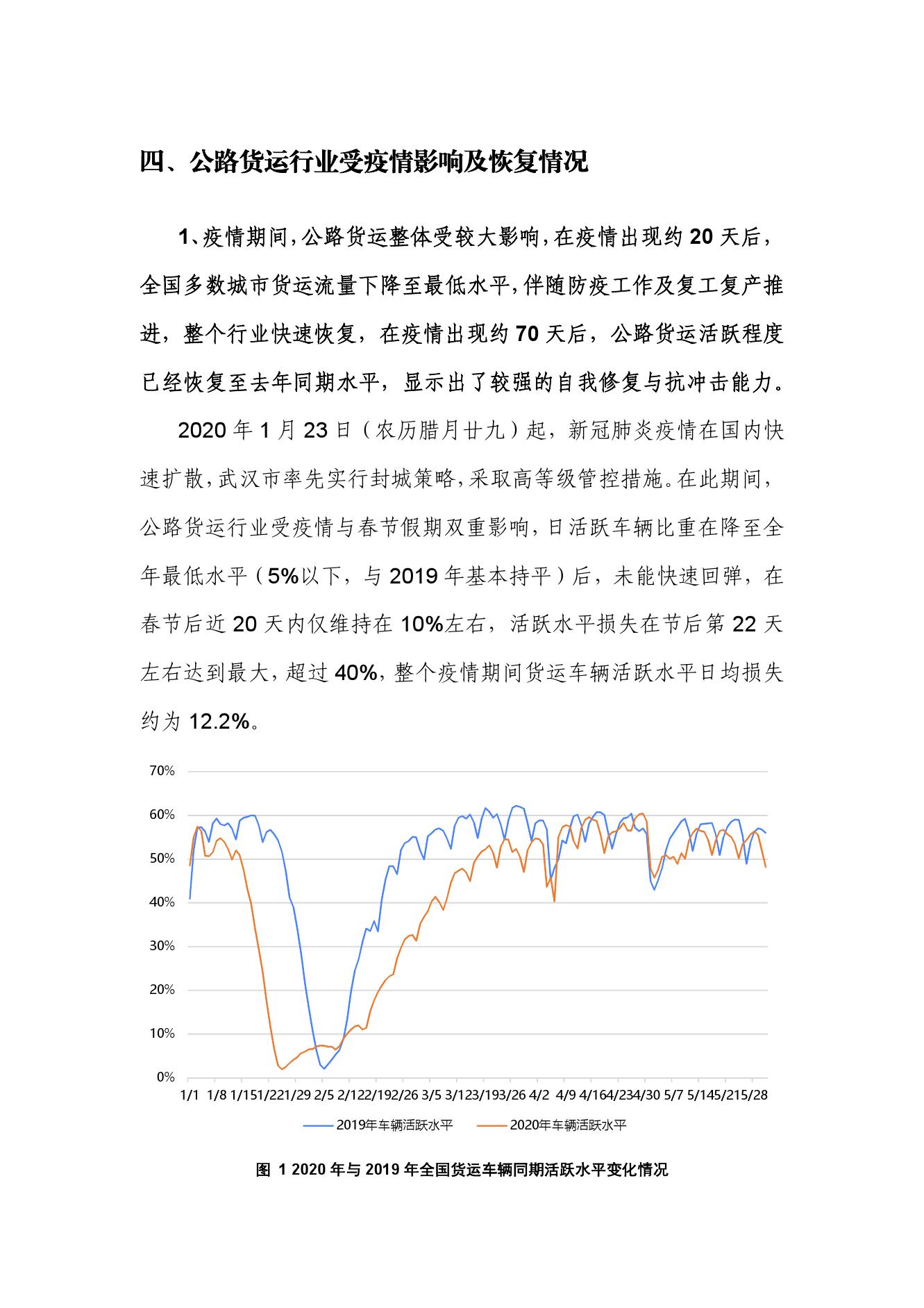 长安大学:中国公路货运疫情影响分析简报(可下载报告)插图(11)