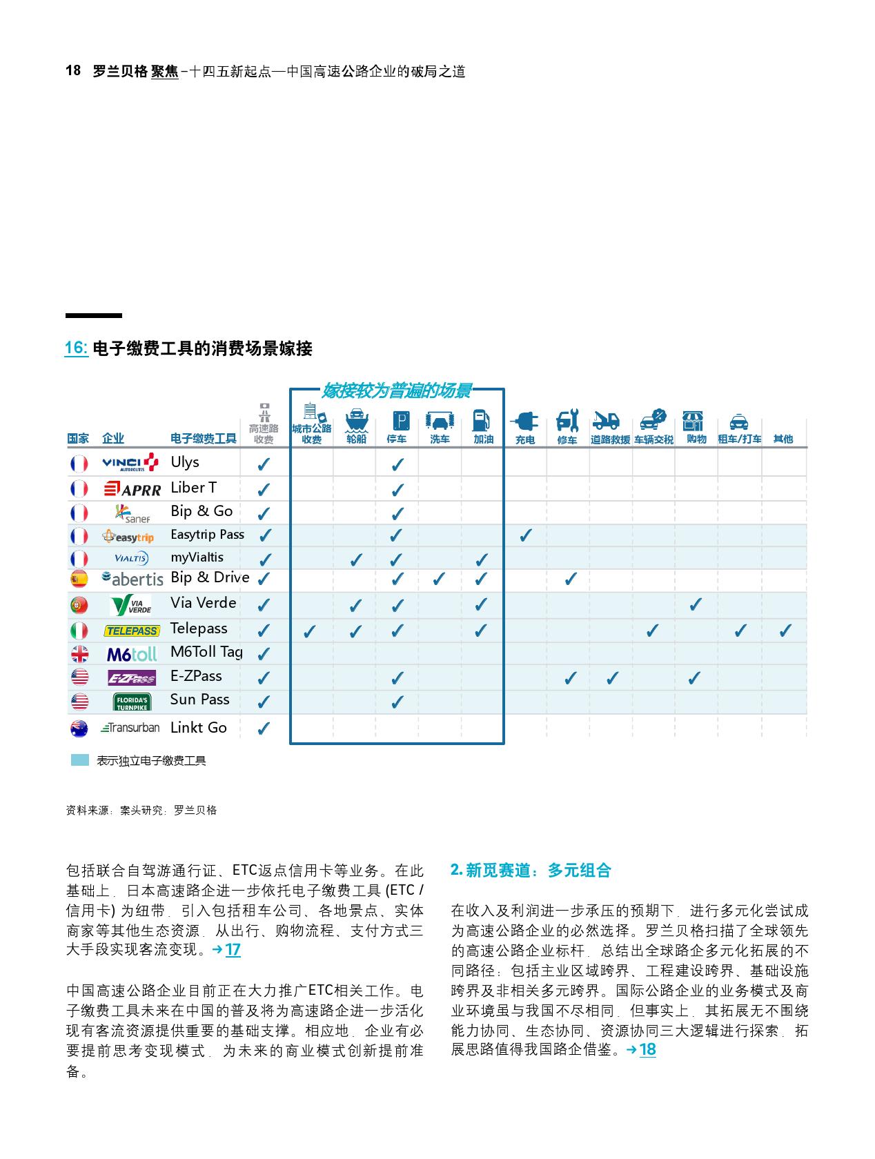 """""""十四五""""新起点:中国高速公路企业的破局之道(可下载报告)插图(35)"""