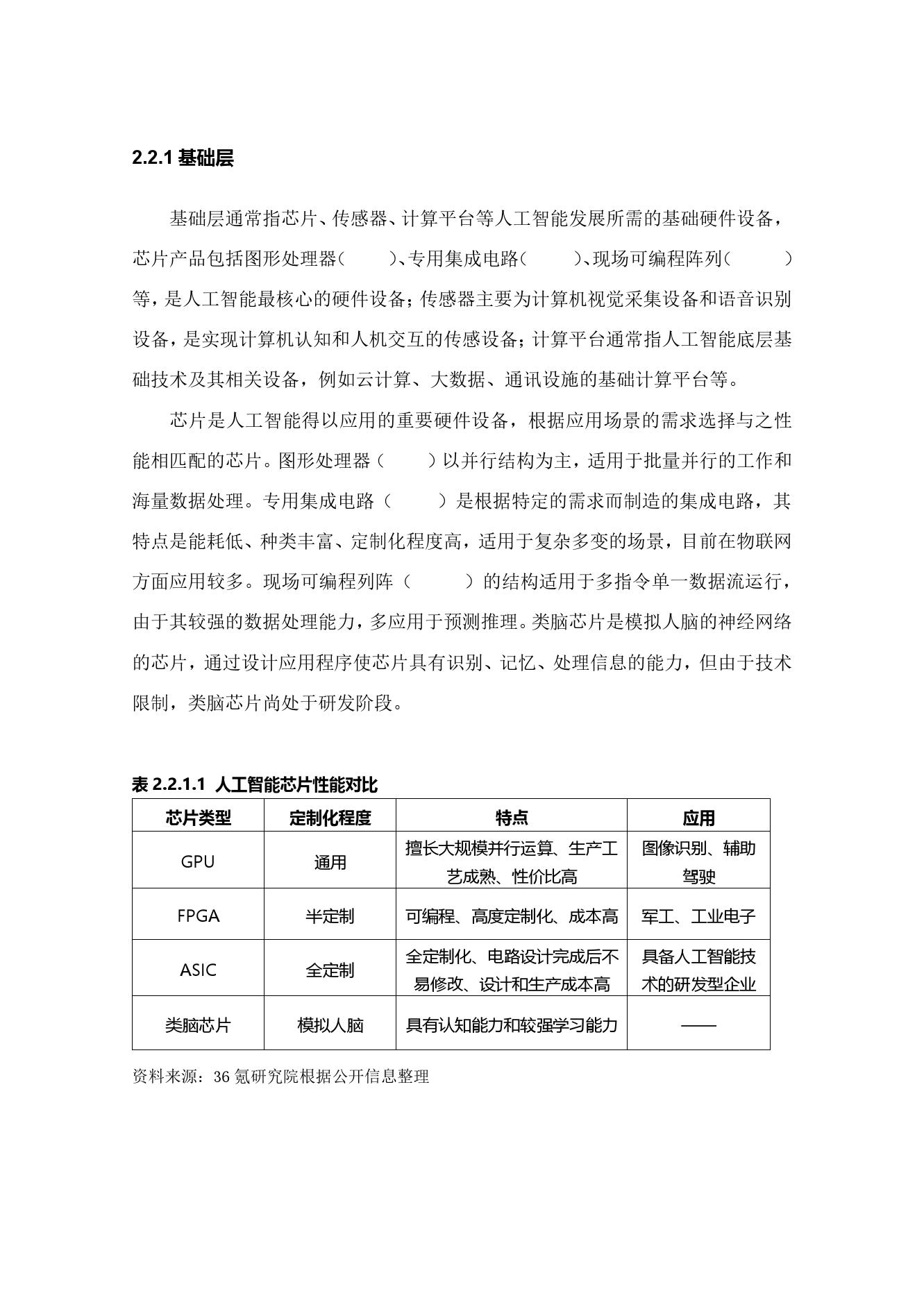 36氪研究院:2020年中国城市人工智能发展指数报告(可下载报告)插图(29)