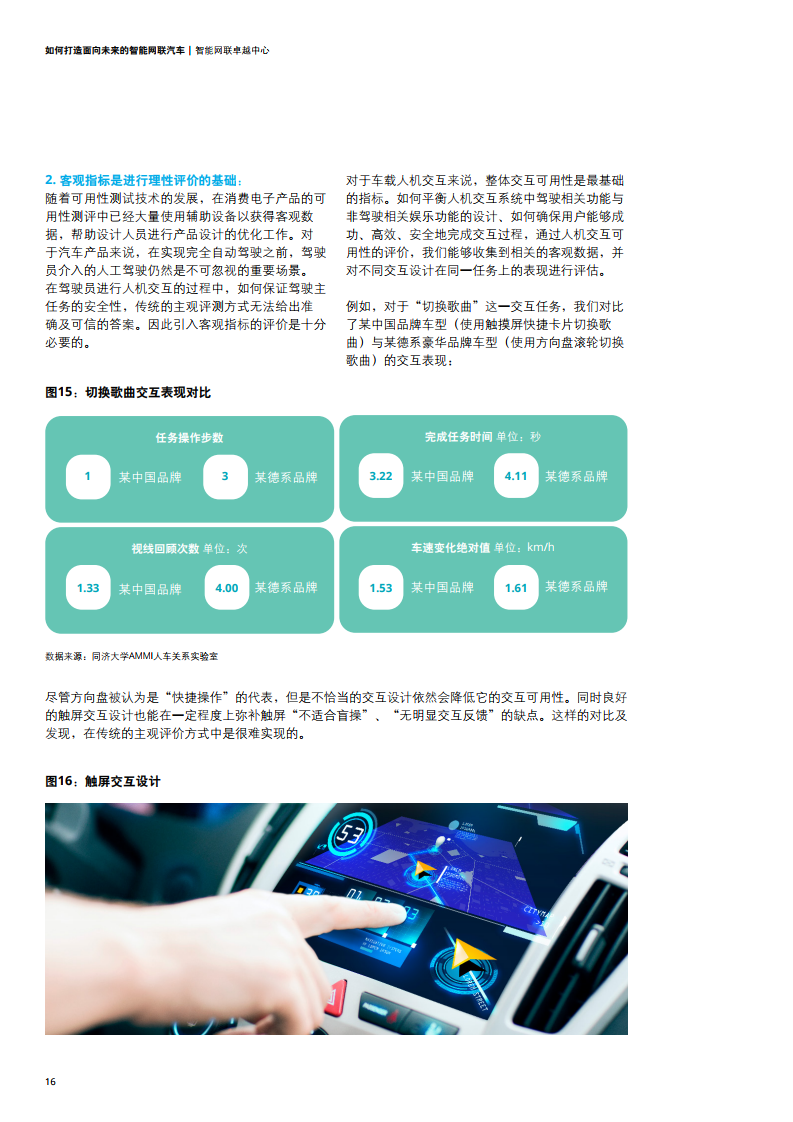 德勤咨询:如何打造面向未来的智能网联汽车(可下载报告)插图(39)
