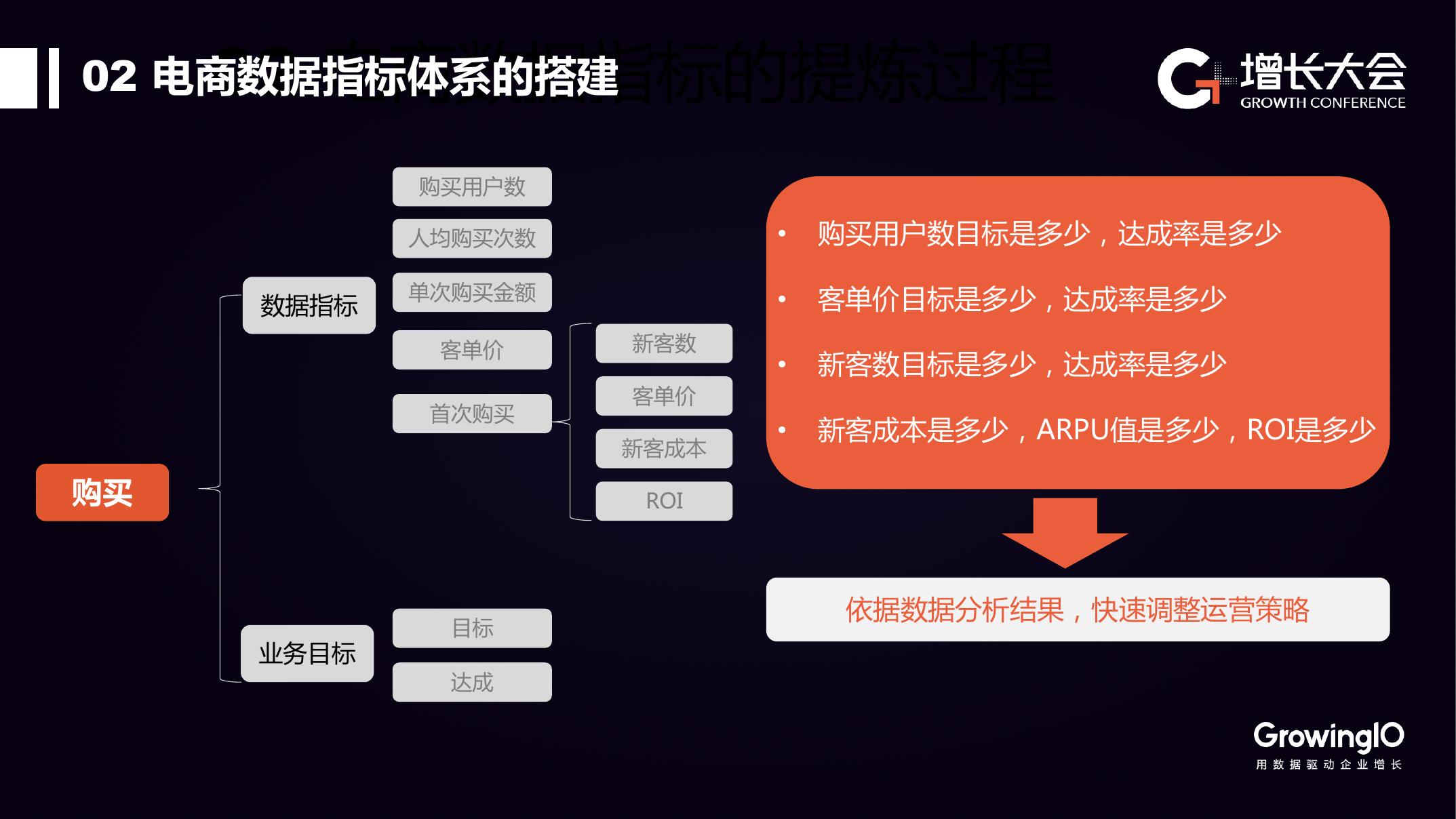 蜜芽宝贝:基于客户数据平台的电商增长实践(可下载报告)插图(13)