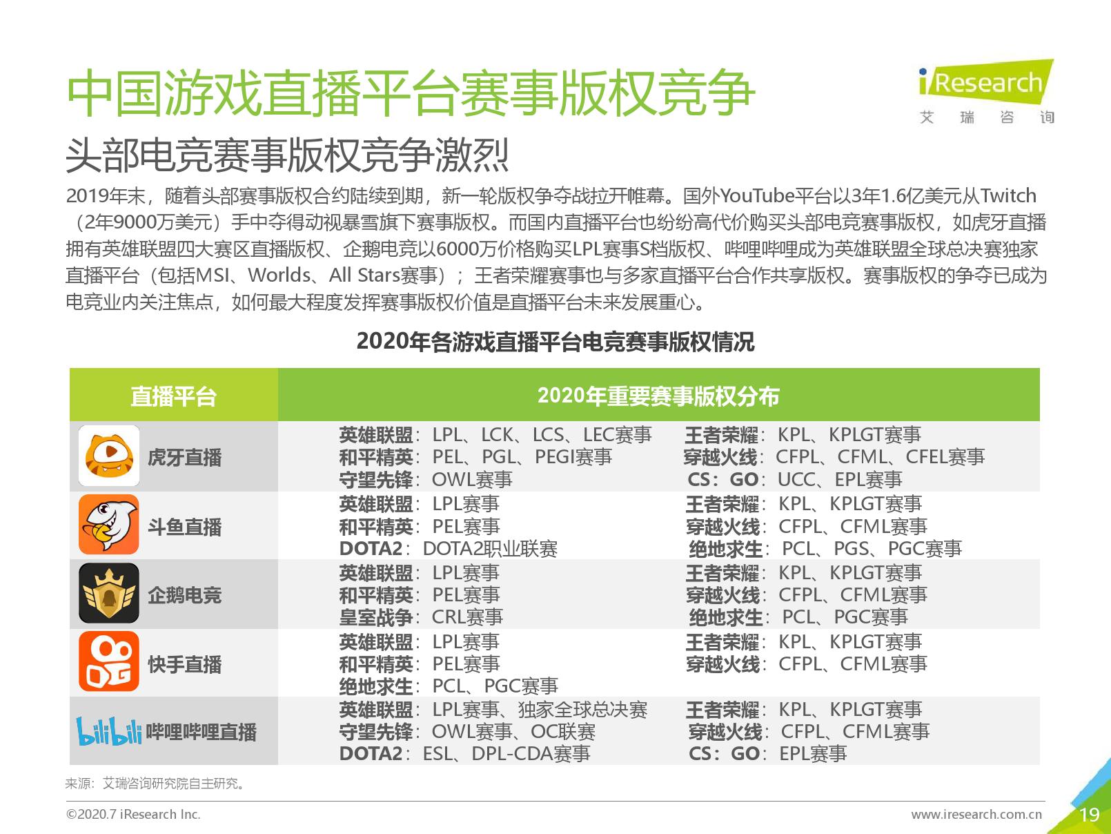 艾瑞咨询:2020年中国游戏直播行业研究报告(可下载报告)插图(37)